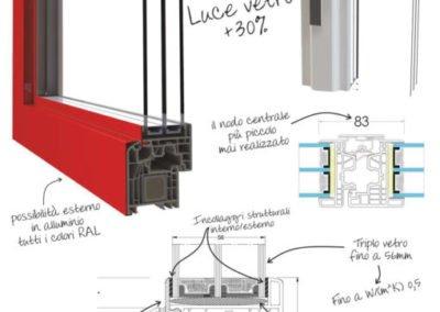 Sistema luce lesizza serramenti